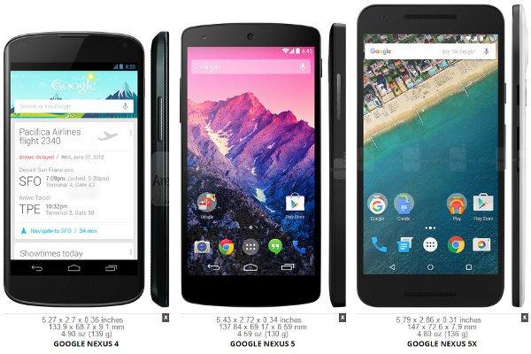Photo of Comparer la taille des smartphones